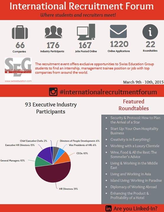 SEG集團國際飯店招聘博覽會International Recruitment Forum20